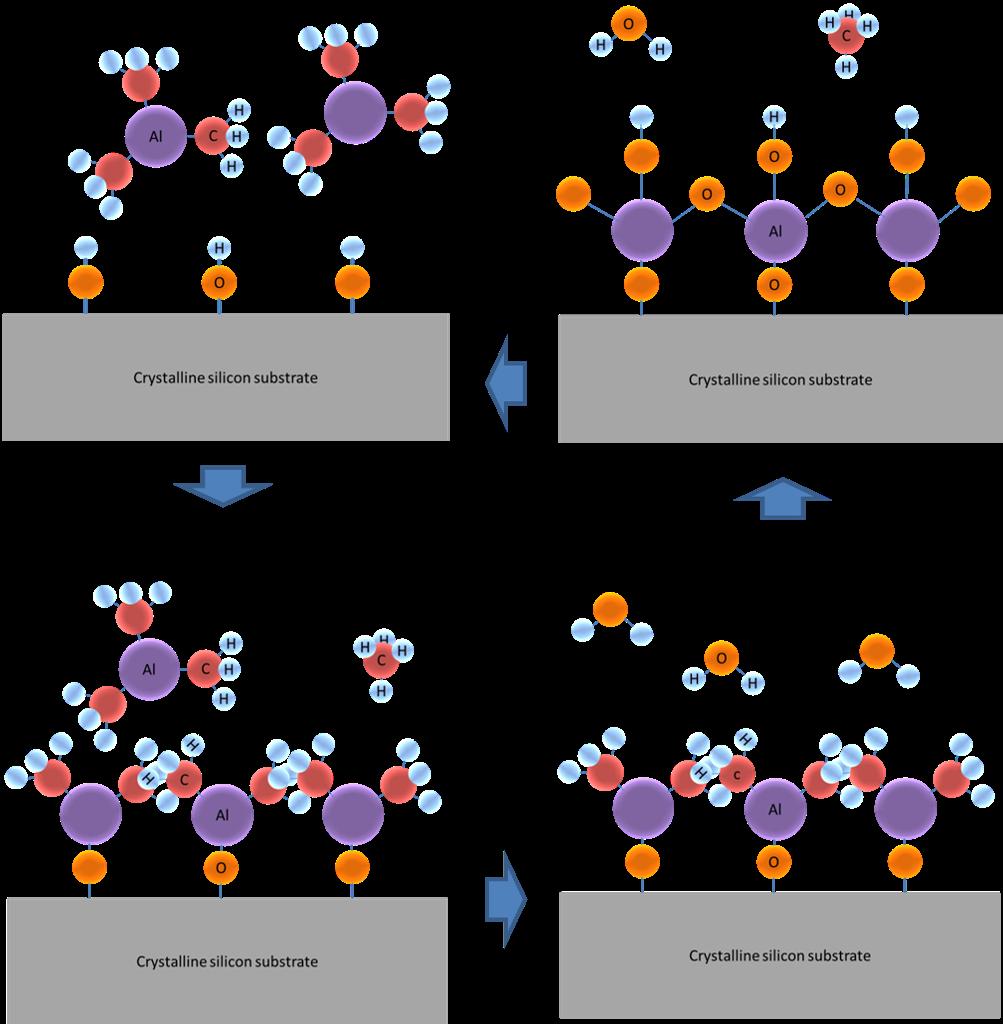 ALD Schematic
